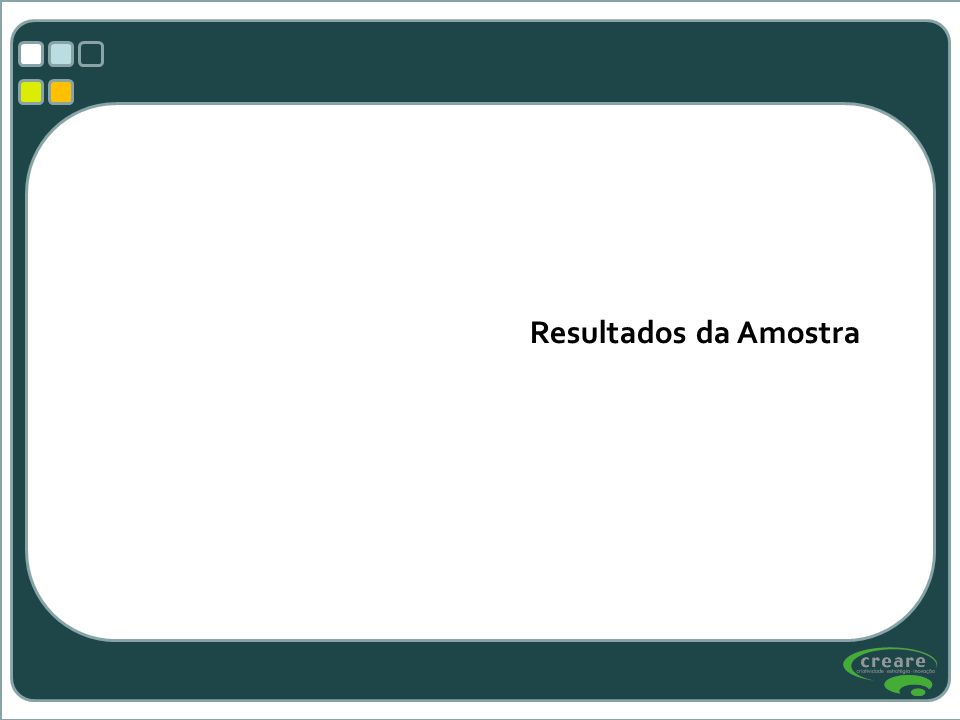 Resultados da Amostra