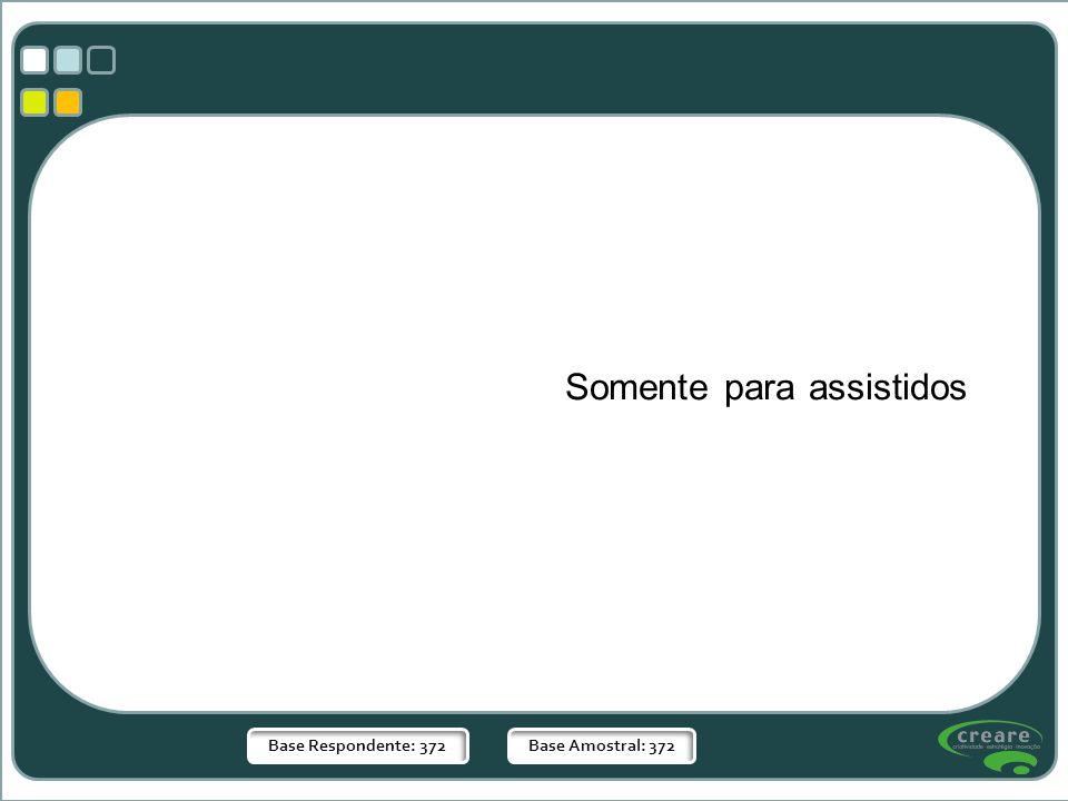 Base Respondente: 372Base Amostral: 372 Somente para assistidos