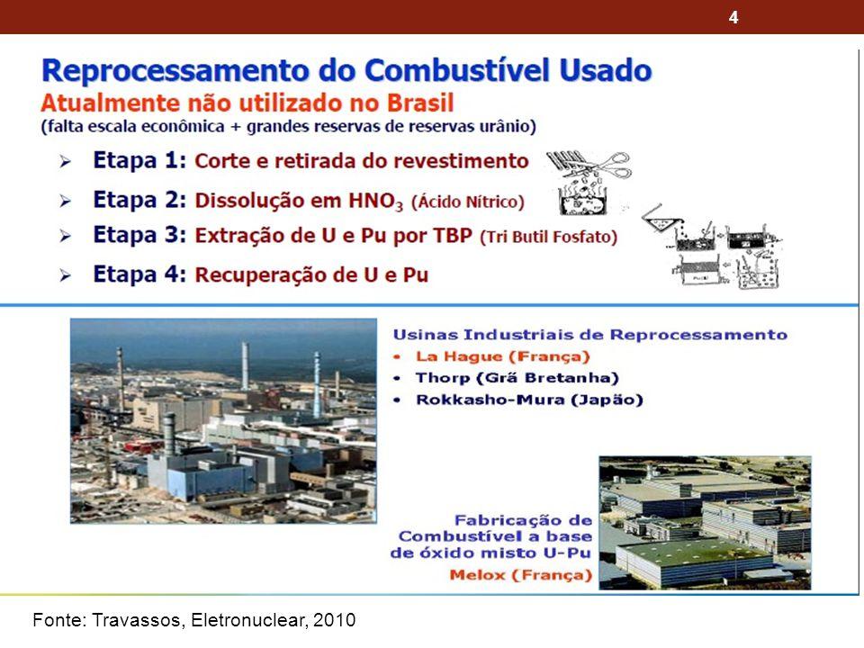4 Fonte: Travassos, Eletronuclear, 2010