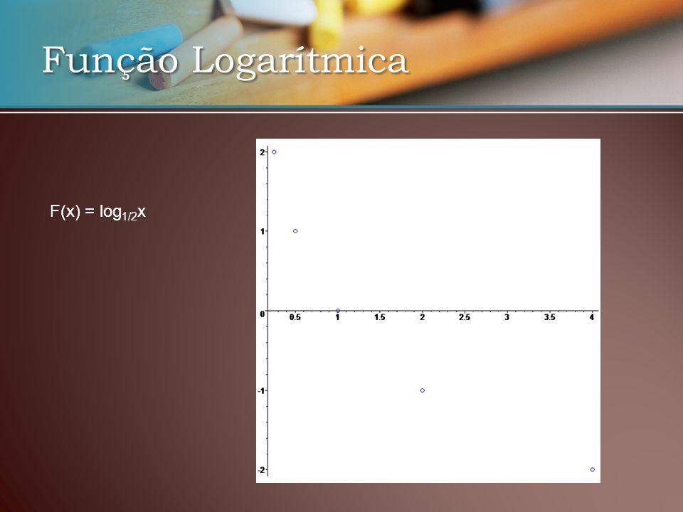 Função Logarítmica F(x) = log 1/2 x