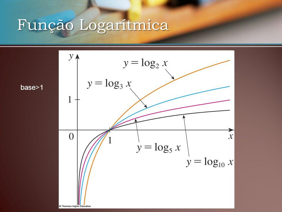 Função Logarítmica base>1