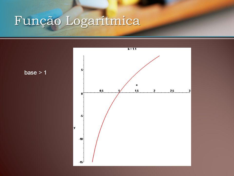 Função Logarítmica base > 1