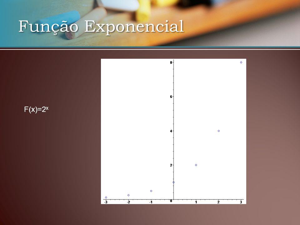 Função Exponencial F(x)=2 x