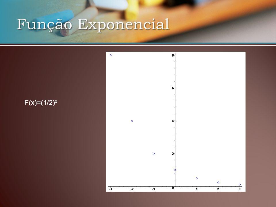 Função Exponencial F(x)=(1/2) x