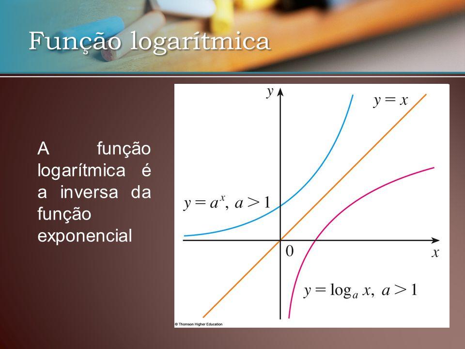 Função logarítmica A função logarítmica é a inversa da função exponencial