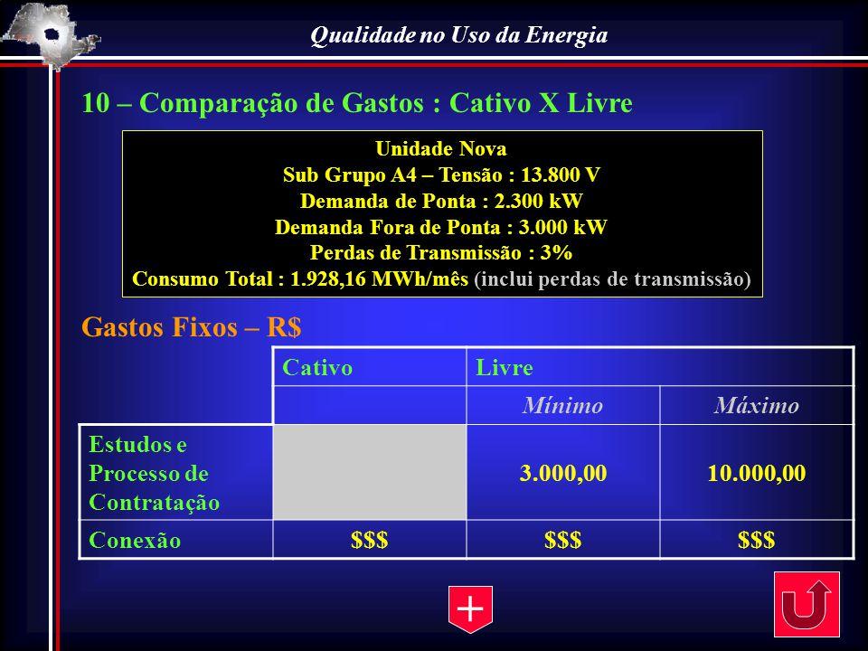 Qualidade no Uso da Energia 10 – Comparação de Gastos : Cativo X Livre Unidade Nova Sub Grupo A4 – Tensão : 13.800 V Demanda de Ponta : 2.300 kW Deman