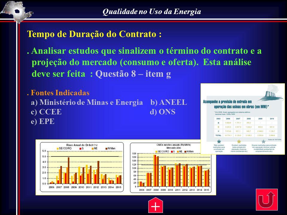 Qualidade no Uso da Energia Tempo de Duração do Contrato :. Analisar estudos que sinalizem o término do contrato e a projeção do mercado (consumo e of