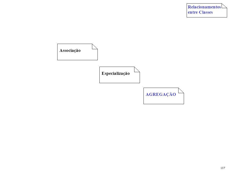 AssociaçãoEspecializaçãoAGREGAÇÃO Relacionamentos entre Classes 137