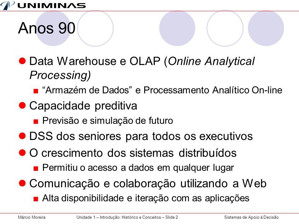 Sistemas de Apoio à DecisãoMárcio MoreiraUnidade 1 – Introdução: Histórico e Conceitos – Slide 2 Anos 90 Data Warehouse e OLAP (Online Analytical Proc