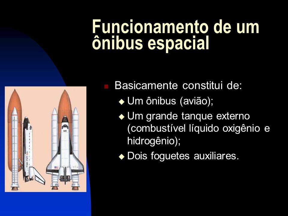 Funcionamento de um ônibus espacial Basicamente constitui de: Um ônibus (avião); Um grande tanque externo (combustível líquido oxigênio e hidrogênio);