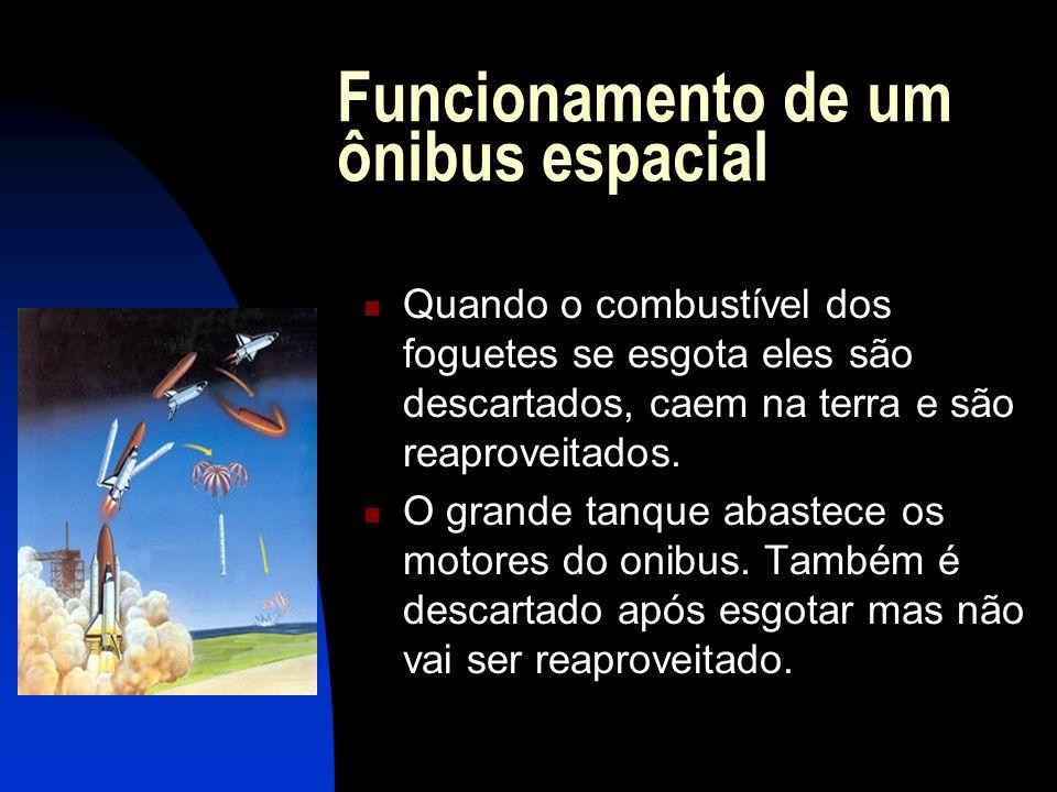 Funcionamento de um ônibus espacial Quando o combustível dos foguetes se esgota eles são descartados, caem na terra e são reaproveitados. O grande tan