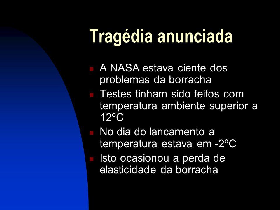Tragédia anunciada A NASA estava ciente dos problemas da borracha Testes tinham sido feitos com temperatura ambiente superior a 12ºC No dia do lancame