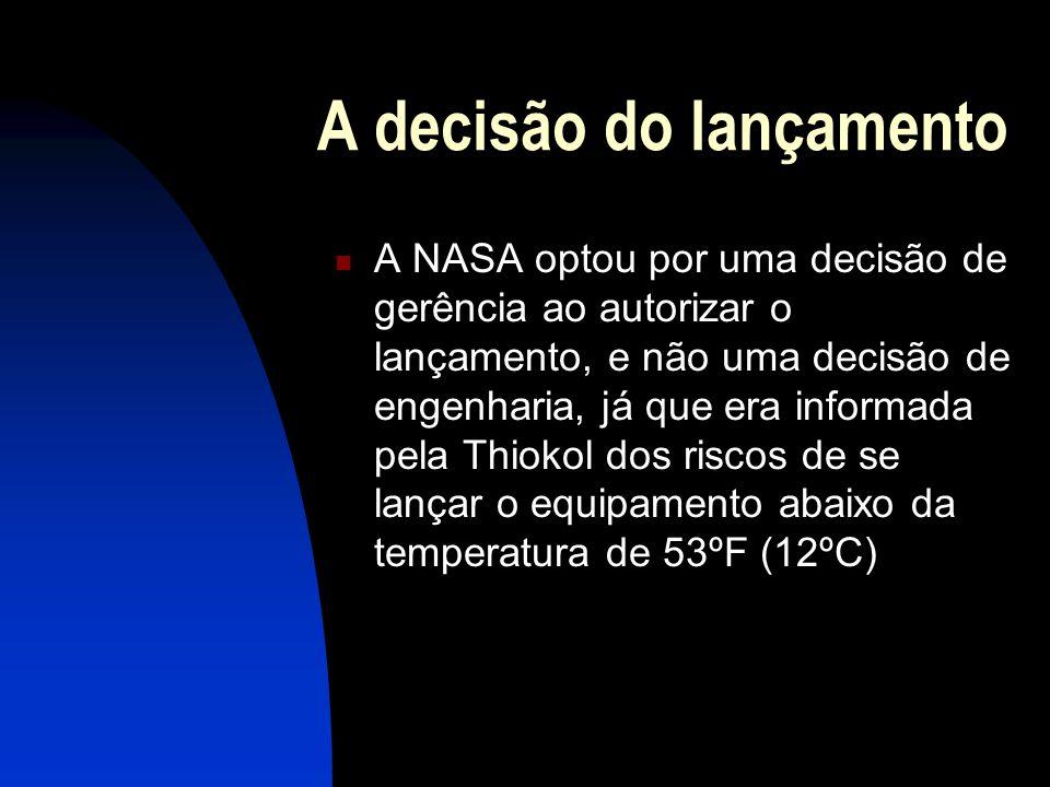 A decisão do lançamento A NASA optou por uma decisão de gerência ao autorizar o lançamento, e não uma decisão de engenharia, já que era informada pela