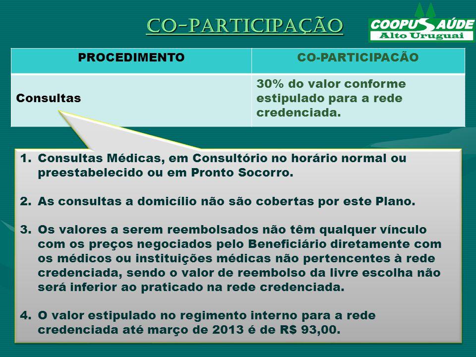 PROCEDIMENTOCO-PARTICIPACÃO Consultas 30% do valor conforme estipulado para a rede credenciada.
