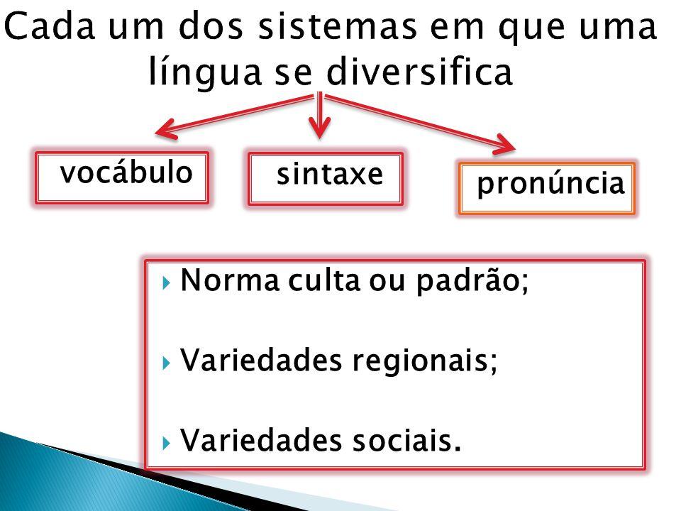 vocábulo sintaxe pronúncia Norma culta ou padrão; Variedades regionais; Variedades sociais.