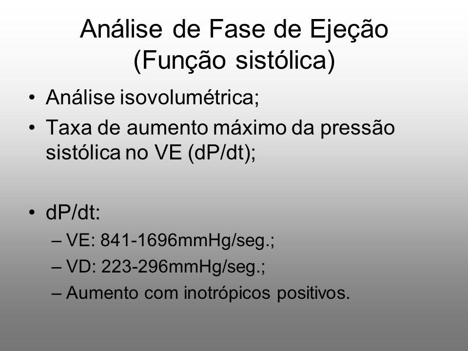 Análise isovolumétrica; Taxa de aumento máximo da pressão sistólica no VE (dP/dt); dP/dt: –VE: 841-1696mmHg/seg.; –VD: 223-296mmHg/seg.; –Aumento com inotrópicos positivos.