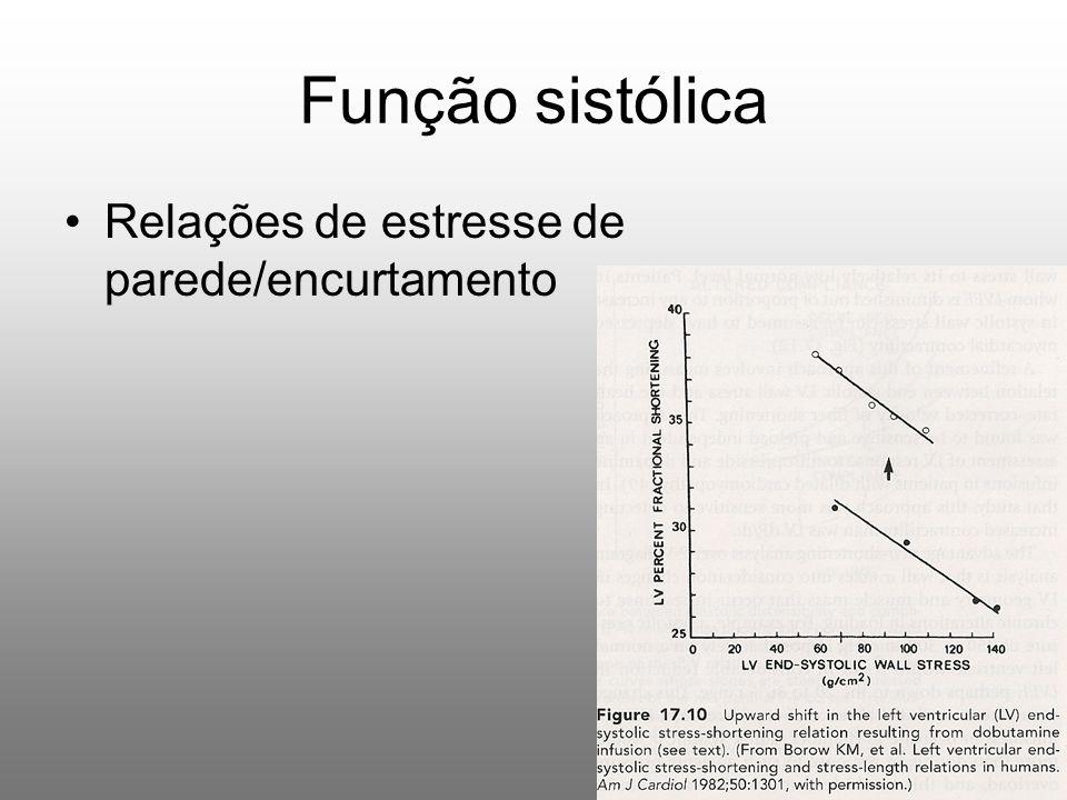 Distensibilidade diastólica do VE (Relação pressão-volume) Função diastólica