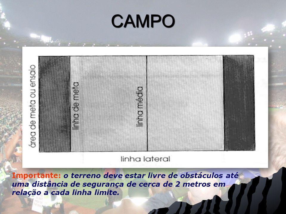 O Campo Campo de Basquetebol Campo de Andebol Jogo 3x3 Jogo 4x4 até 6x6 Importante: o terreno deve estar livre de obstáculos até uma distância de segu