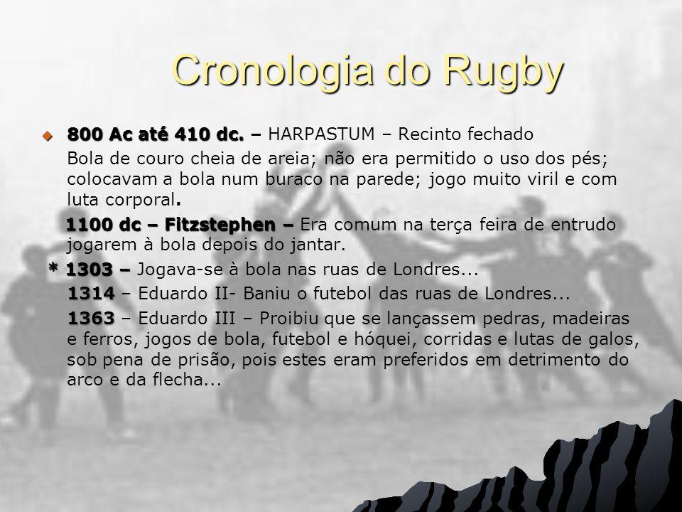 Cronologia do Rugby 800 Ac até 410 dc. 800 Ac até 410 dc. – HARPASTUM – Recinto fechado Bola de couro cheia de areia; não era permitido o uso dos pés;