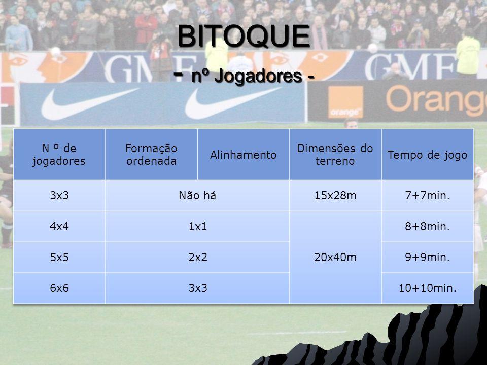 BITOQUE - nº Jogadores -
