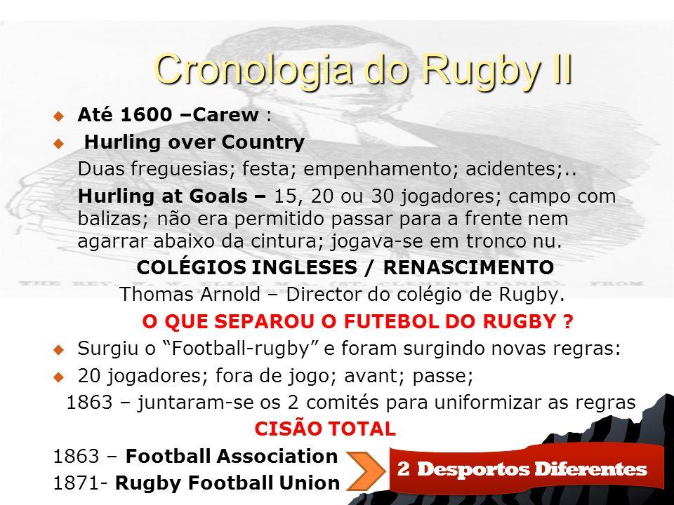 Cronologia do Rugby II Até 1600 –Carew : Hurling over Country Duas freguesias; festa; empenhamento; acidentes;.. Hurling at Goals – 15, 20 ou 30 jogad