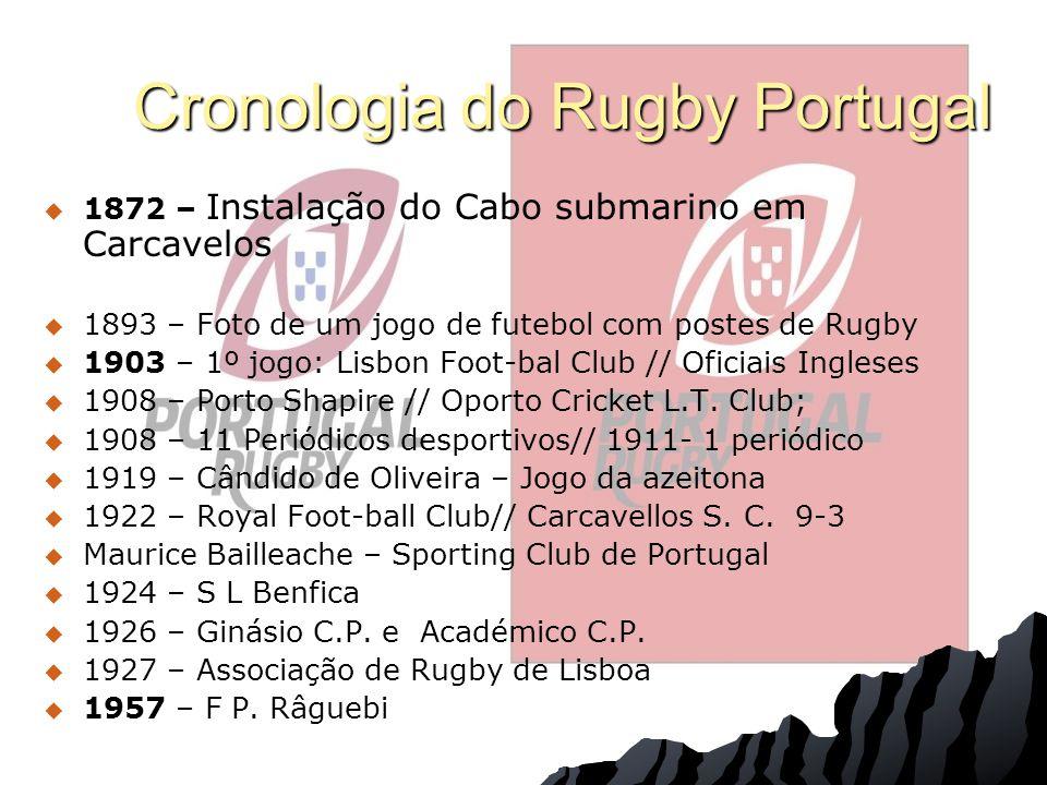 Cronologia do Rugby Portugal 1872 – Instalação do Cabo submarino em Carcavelos 1893 – Foto de um jogo de futebol com postes de Rugby 1903 – 1º jogo: Lisbon Foot-bal Club // Oficiais Ingleses 1908 – Porto Shapire // Oporto Cricket L.T.
