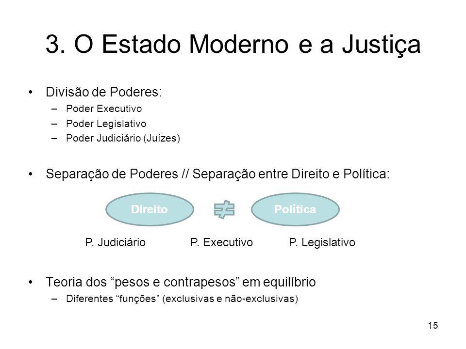 3. O Estado Moderno e a Justiça Divisão de Poderes: –Poder Executivo –Poder Legislativo –Poder Judiciário (Juízes) Separação de Poderes // Separação e