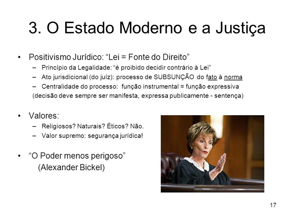 3. O Estado Moderno e a Justiça Positivismo Jurídico: Lei = Fonte do Direito –Princípio da Legalidade: é proibido decidir contrário à Lei –Ato jurisdi
