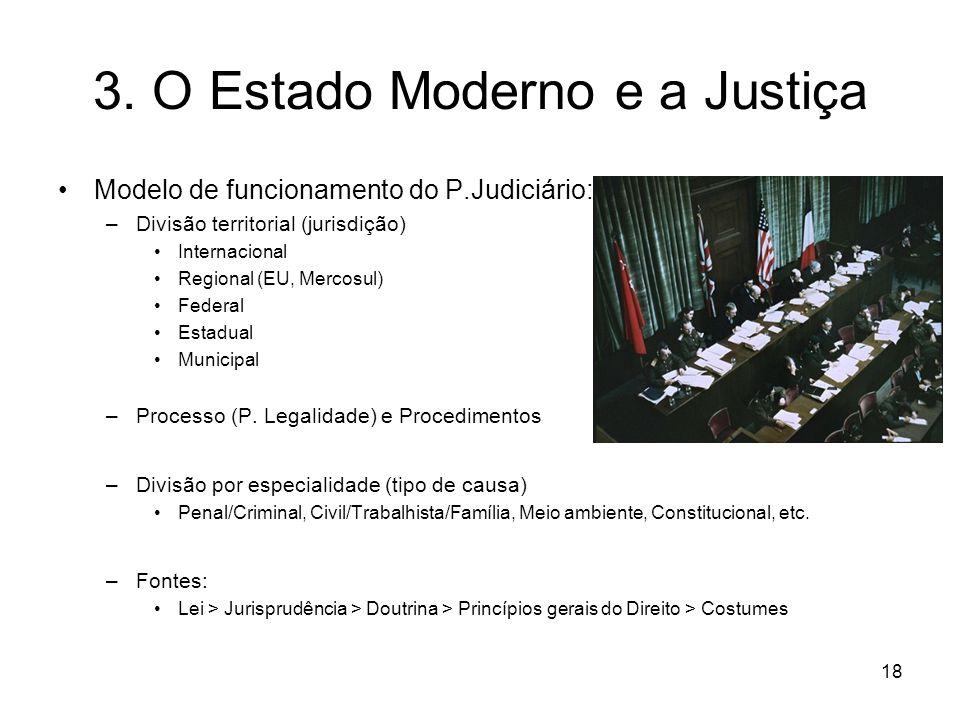 3. O Estado Moderno e a Justiça Modelo de funcionamento do P.Judiciário: –Divisão territorial (jurisdição) Internacional Regional (EU, Mercosul) Feder