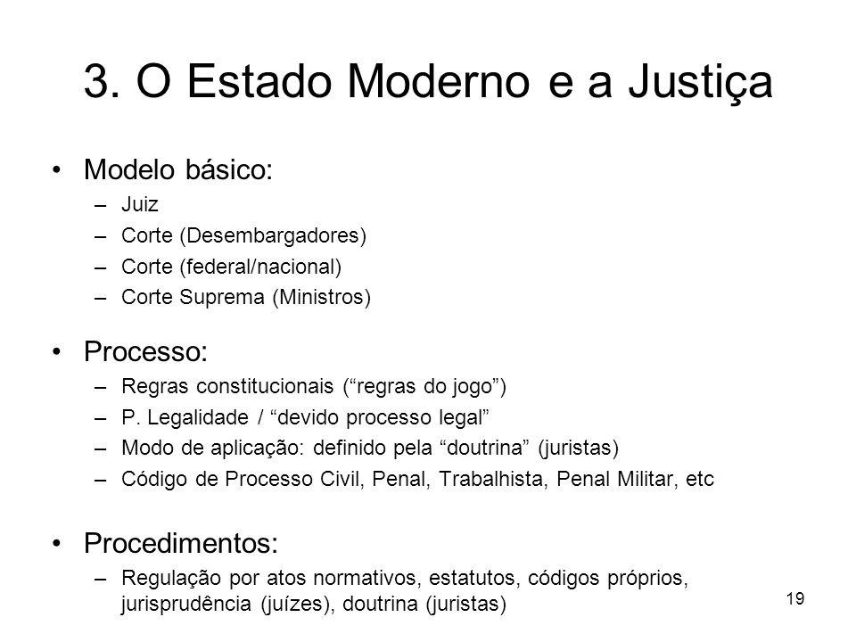 3. O Estado Moderno e a Justiça Modelo básico: –Juiz –Corte (Desembargadores) –Corte (federal/nacional) –Corte Suprema (Ministros) Processo: –Regras c