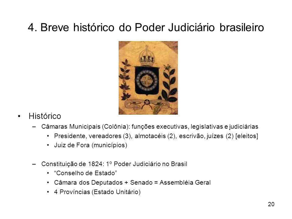 4. Breve histórico do Poder Judiciário brasileiro Histórico –Câmaras Municipais (Colônia): funções executivas, legislativas e judiciárias Presidente,