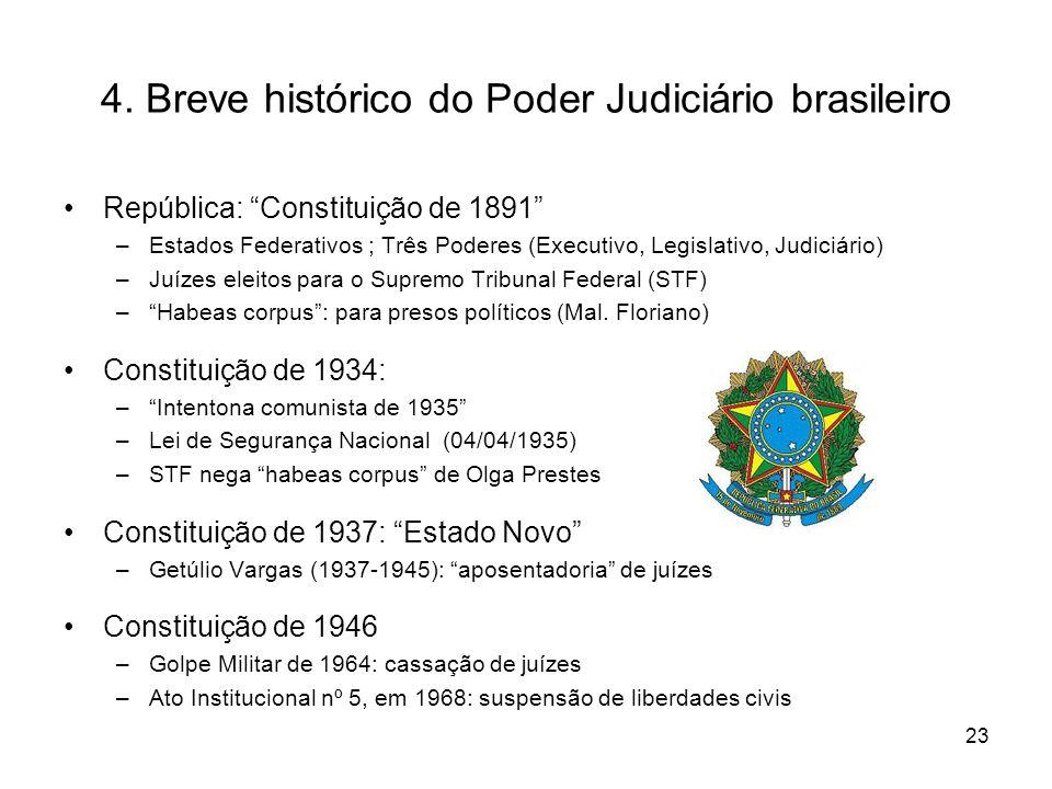 4. Breve histórico do Poder Judiciário brasileiro República: Constituição de 1891 –Estados Federativos ; Três Poderes (Executivo, Legislativo, Judiciá
