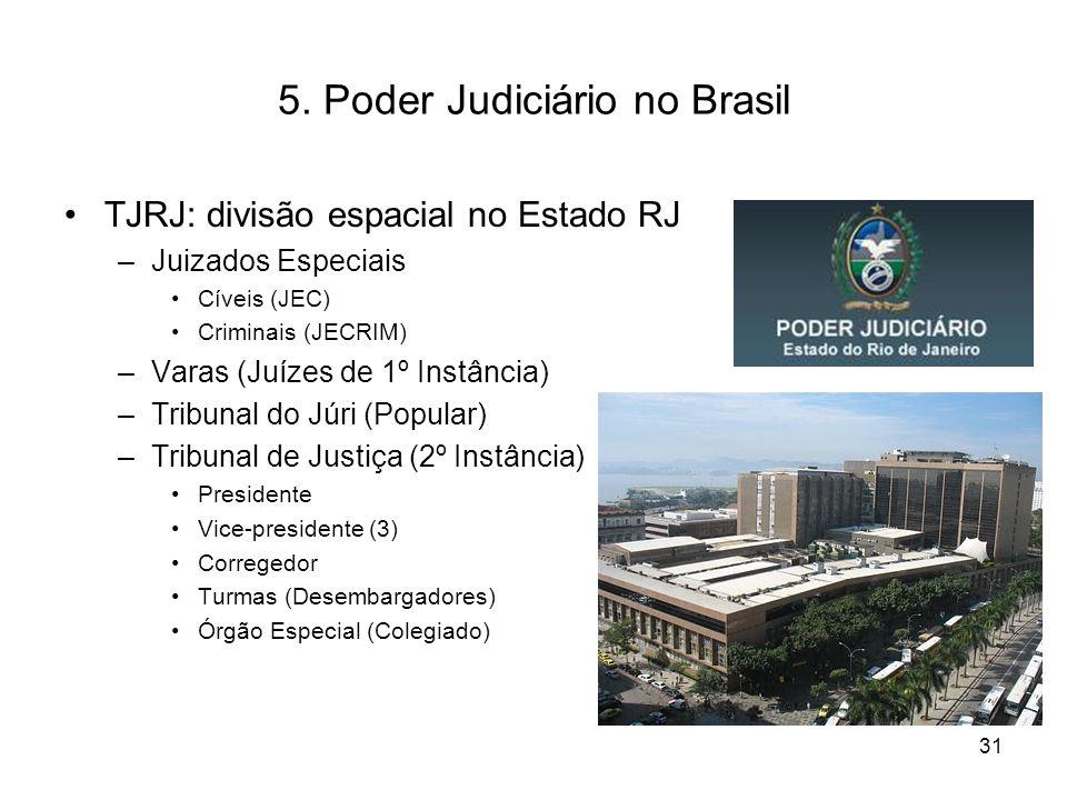 5. Poder Judiciário no Brasil 31 TJRJ: divisão espacial no Estado RJ –Juizados Especiais Cíveis (JEC) Criminais (JECRIM) –Varas (Juízes de 1º Instânci