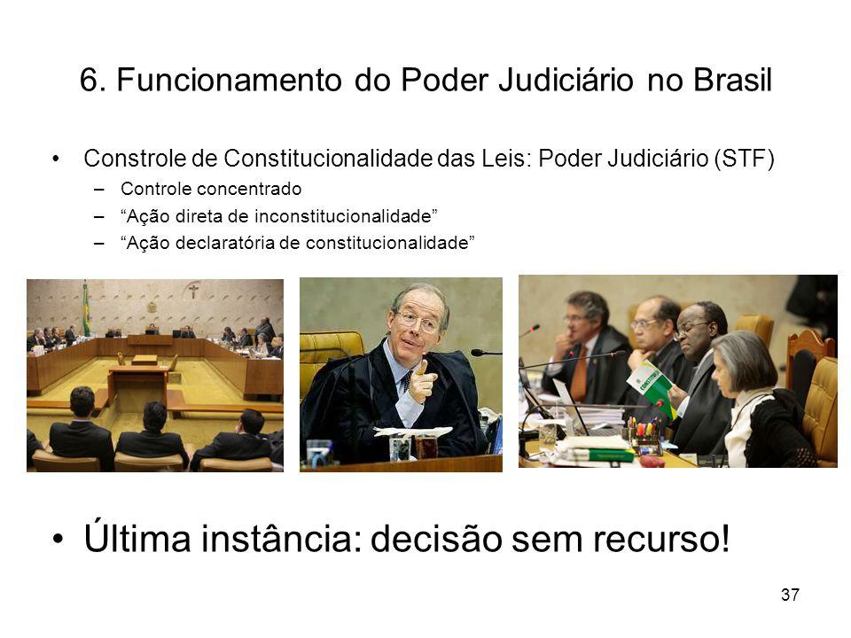 6. Funcionamento do Poder Judiciário no Brasil Constrole de Constitucionalidade das Leis: Poder Judiciário (STF) –Controle concentrado –Ação direta de