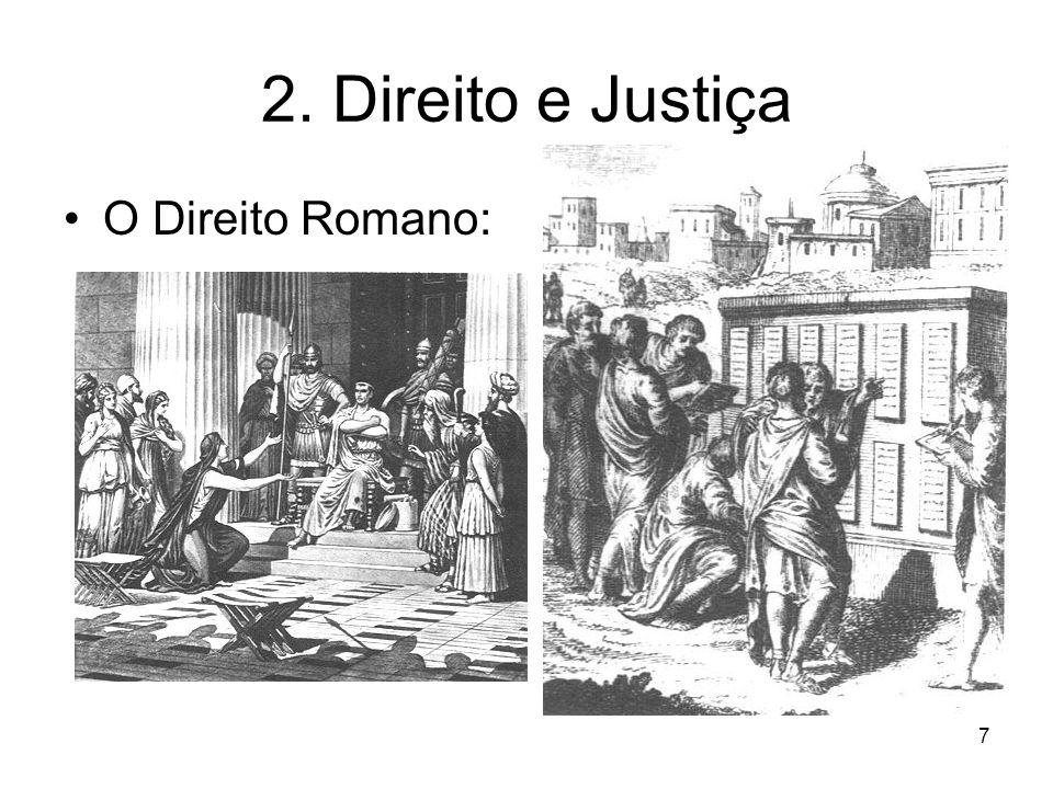 O Direito Romano: 7