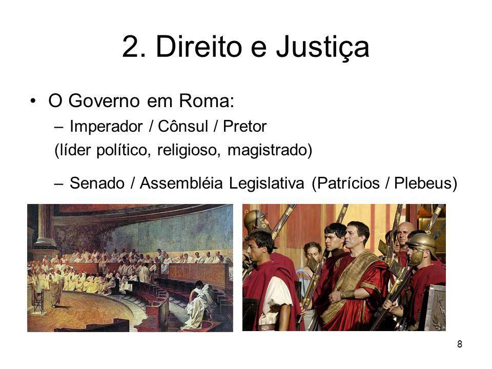 2. Direito e Justiça O Governo em Roma: –Imperador / Cônsul / Pretor (líder político, religioso, magistrado) –Senado / Assembléia Legislativa (Patríci