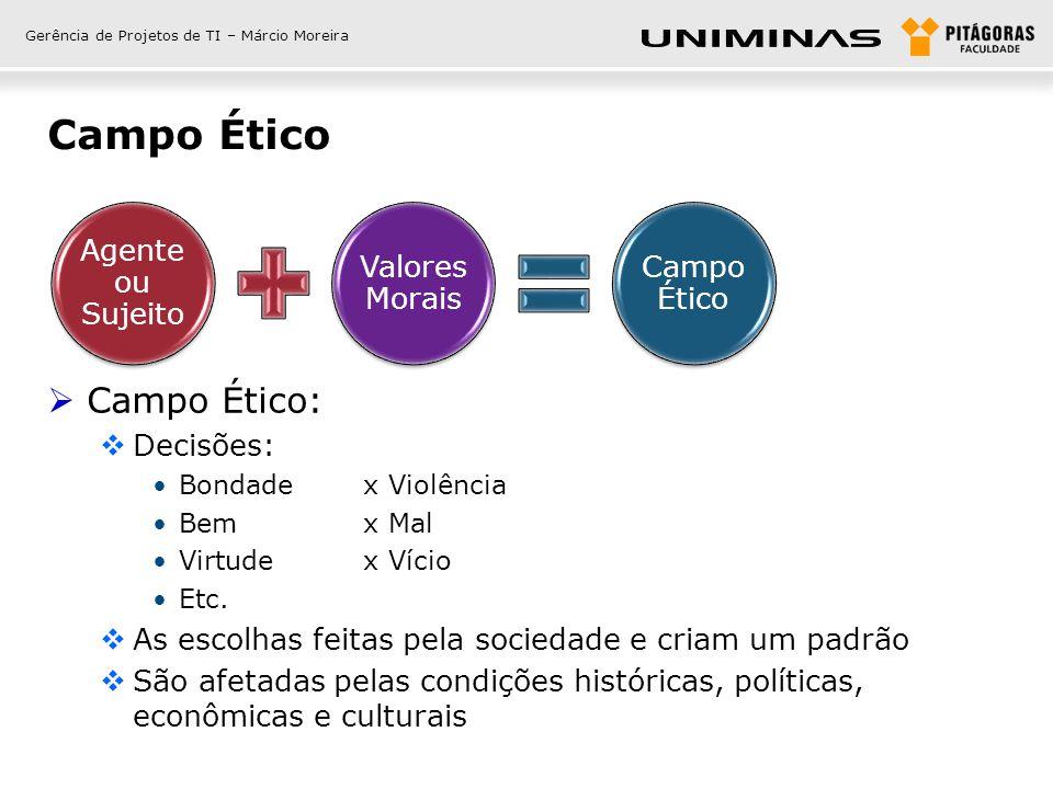 Gerência de Projetos de TI – Márcio Moreira Campo Ético Campo Ético: Decisões: Bondadex Violência Bemx Mal Virtudex Vício Etc. As escolhas feitas pela
