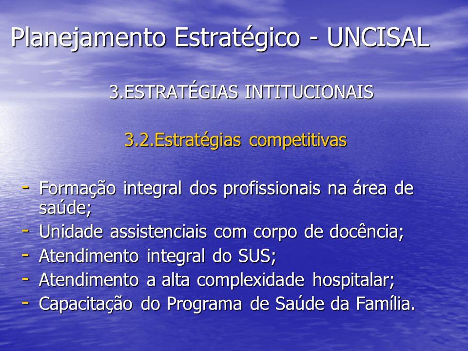 Planejamento Estratégico - UNCISAL 3.ESTRATÉGIAS INTITUCIONAIS 3.ESTRATÉGIAS INTITUCIONAIS 3.2.Estratégias competitivas - Formação integral dos profis