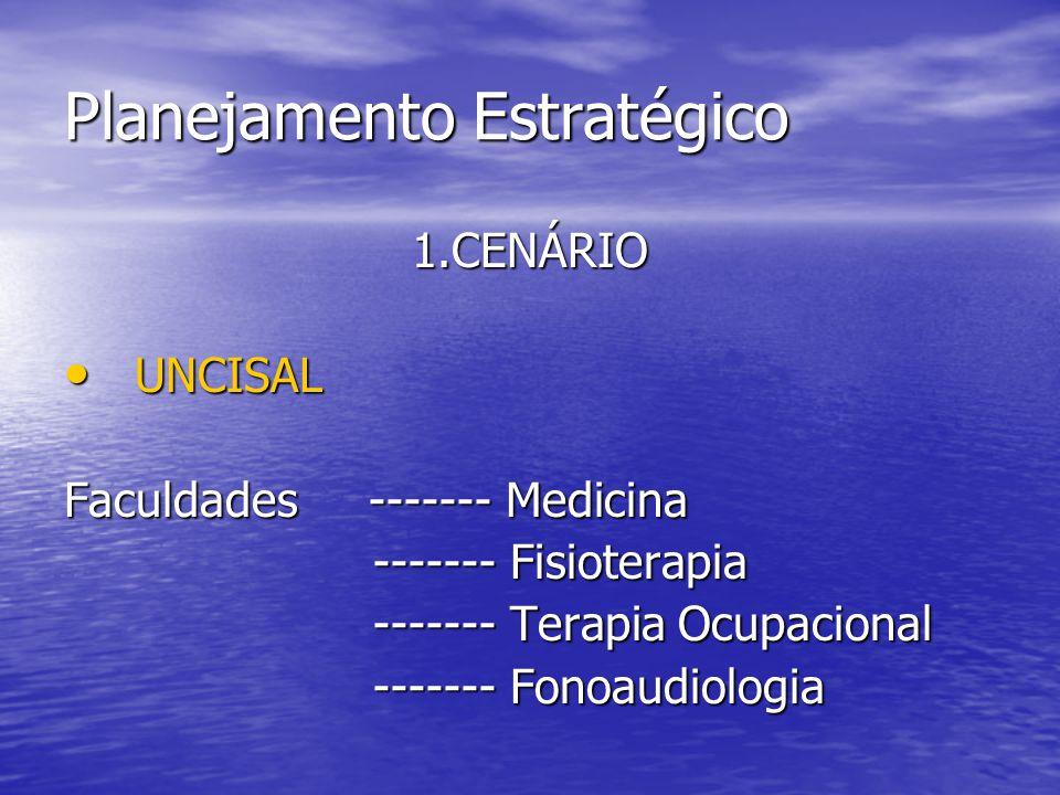 Planejamento Estratégico 1.CENÁRIO UNCISAL UNCISAL Faculdades ------- Medicina ------- Fisioterapia ------- Fisioterapia ------- Terapia Ocupacional -
