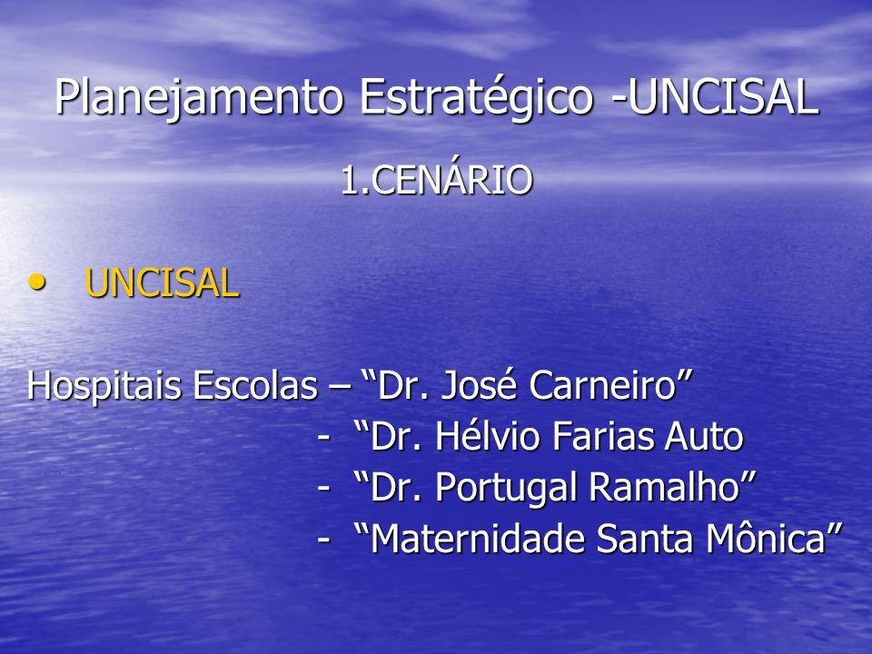 Planejamento Estratégico -UNCISAL 1.CENÁRIO UNCISAL UNCISAL Hospitais Escolas – Dr. José Carneiro - Dr. Hélvio Farias Auto - Dr. Hélvio Farias Auto -