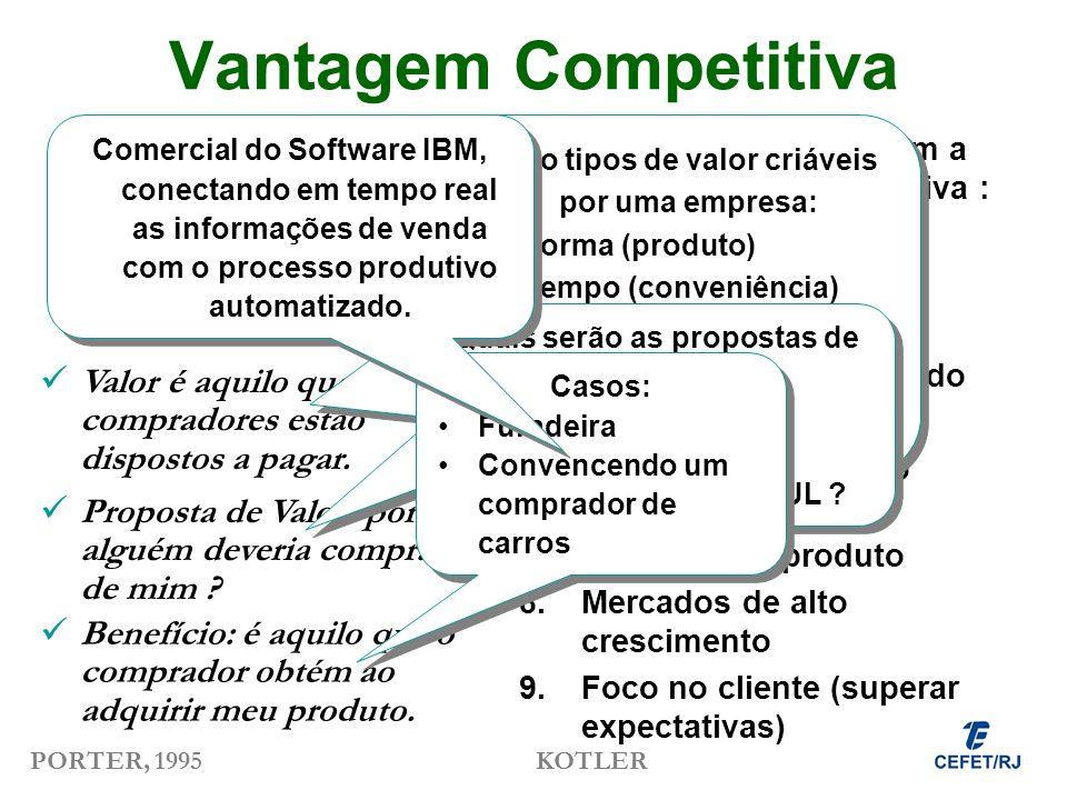 Vantagem Competitiva É o fator que determina porque uma empresa apresenta desempenho (lucratividade) superior ao de outras. Parâmetros que afetam a Va