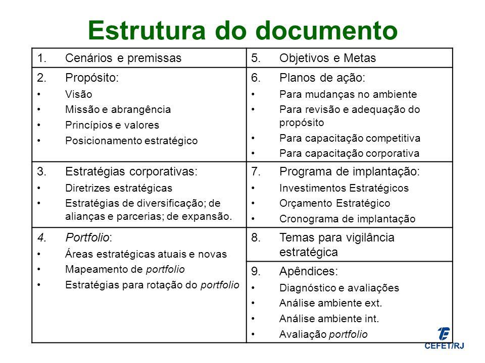 Estrutura do documento 1.Cenários e premissas5.Objetivos e Metas 2.Propósito: Visão Missão e abrangência Princípios e valores Posicionamento estratégi