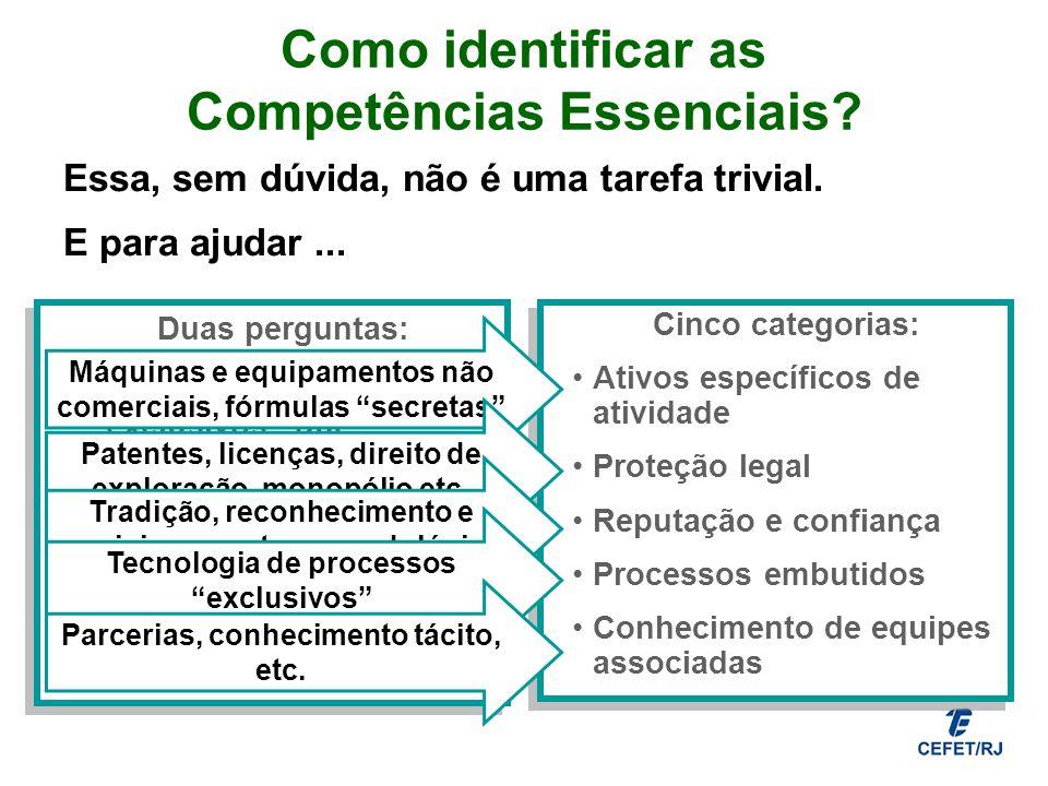 Como identificar as Competências Essenciais? Essa, sem dúvida, não é uma tarefa trivial. E para ajudar... Duas perguntas: Quais são os fatores exclusi