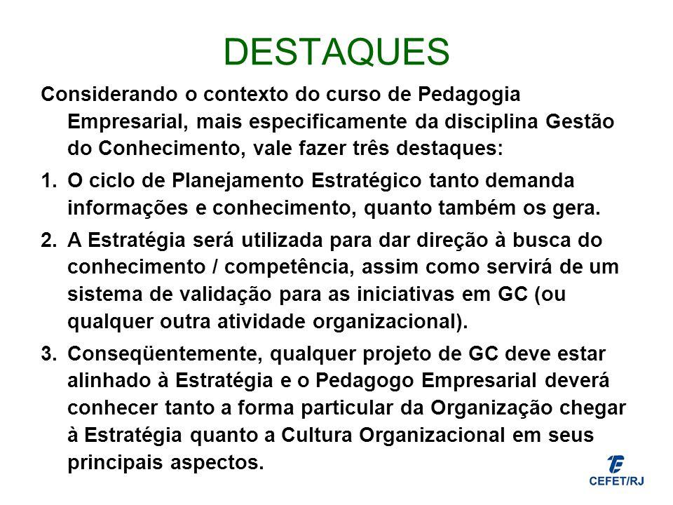 DESTAQUES Considerando o contexto do curso de Pedagogia Empresarial, mais especificamente da disciplina Gestão do Conhecimento, vale fazer três destaq