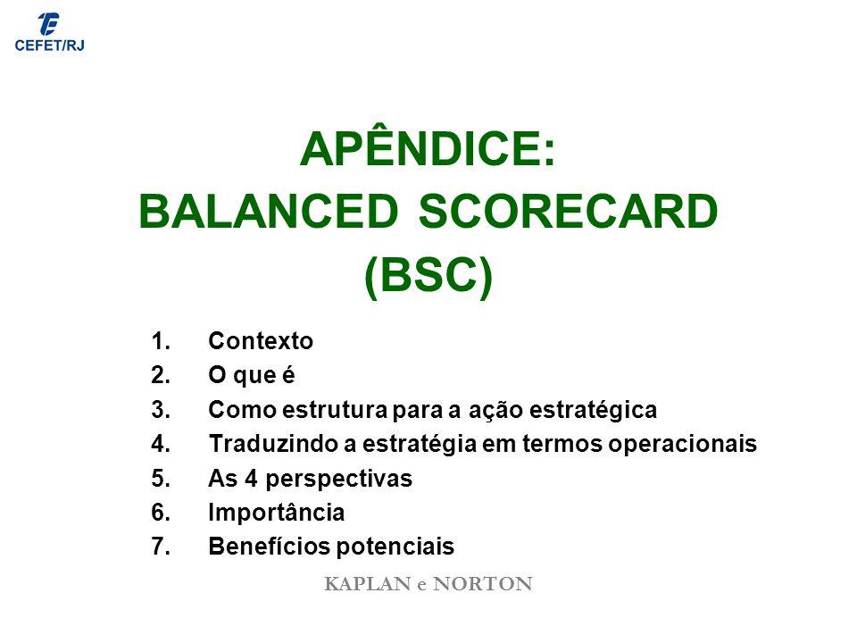 APÊNDICE: BALANCED SCORECARD (BSC) KAPLAN e NORTON 1.Contexto 2.O que é 3.Como estrutura para a ação estratégica 4.Traduzindo a estratégia em termos o