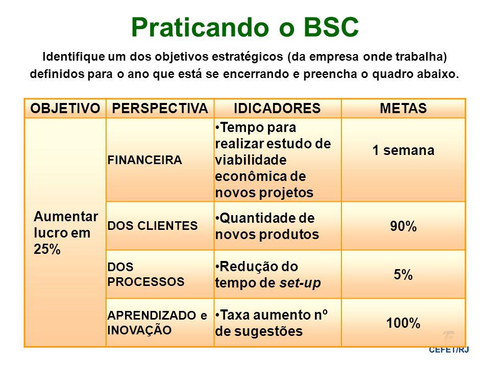 Praticando o BSC Identifique um dos objetivos estratégicos (da empresa onde trabalha) definidos para o ano que está se encerrando e preencha o quadro