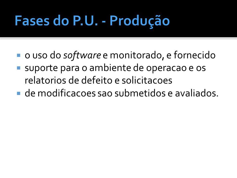 o uso do software e monitorado, e fornecido suporte para o ambiente de operacao e os relatorios de defeito e solicitacoes de modificacoes sao submetid