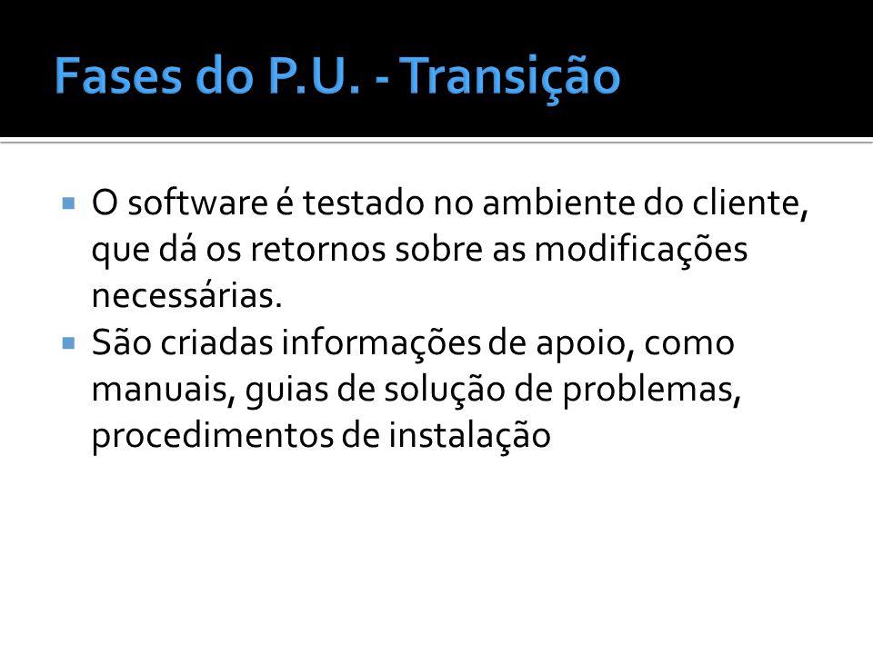 O software é testado no ambiente do cliente, que dá os retornos sobre as modificações necessárias. São criadas informações de apoio, como manuais, gui