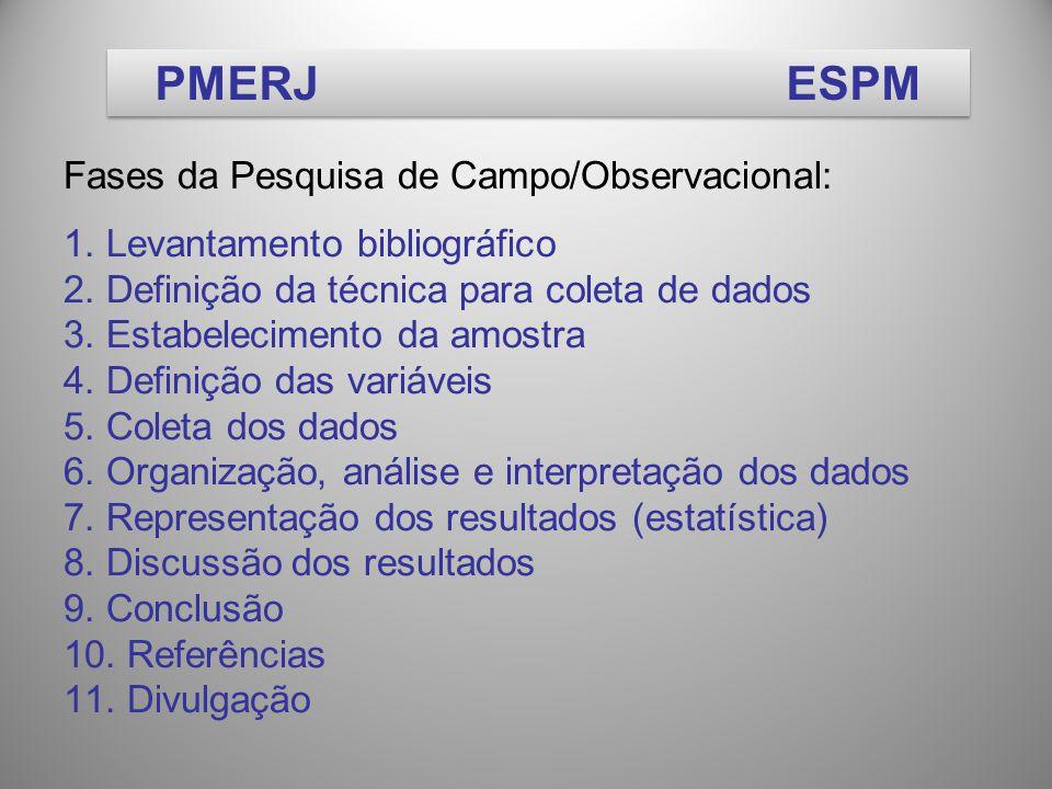 Fases da Pesquisa de Campo/Observacional: 1.Levantamento bibliográfico 2.