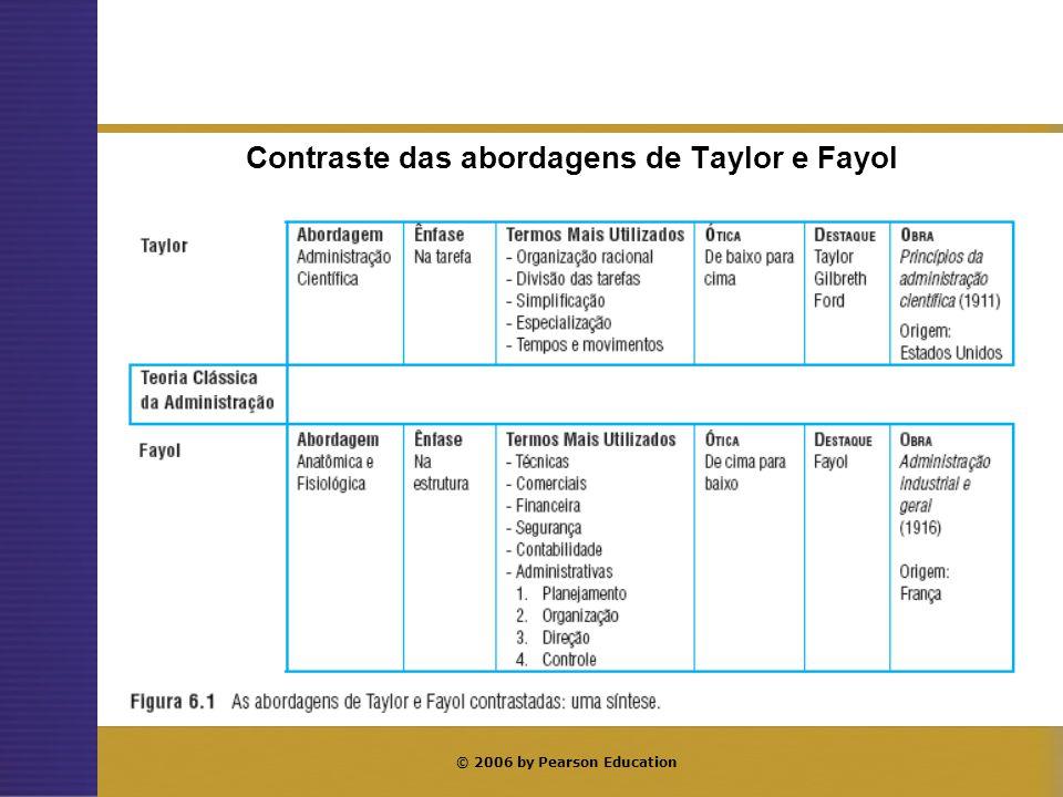 © 2006 by Pearson Education Contraste das abordagens de Taylor e Fayol